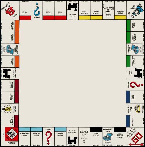 Blank monopoly board template